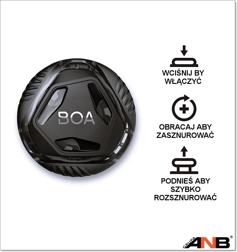 Boa system schemat